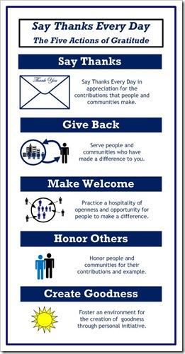 Five Actions of Gratitude - blogpix